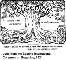 Logo of the Second International Congress on Eugenics, 1921