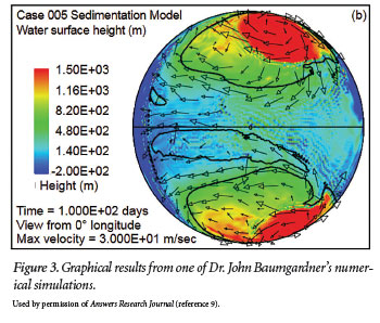 The institute for creation research furthermore this upward motion of less dense material at the mid ocean ridges would have temporarily raised the ocean floor along these underwater belts sciox Images