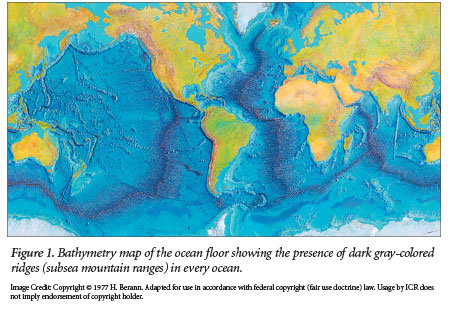 The institute for creation research geologists derive the theory of plate tectonics from much data collected over many decades in the early 20th century alfred wegener examined how the sciox Images