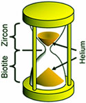 hourglass-gold